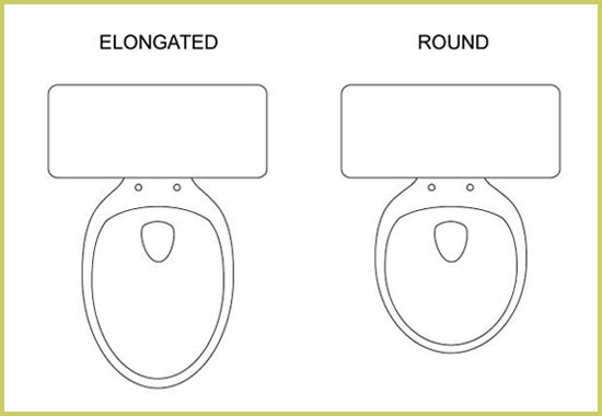 Difference-between-elongated-round